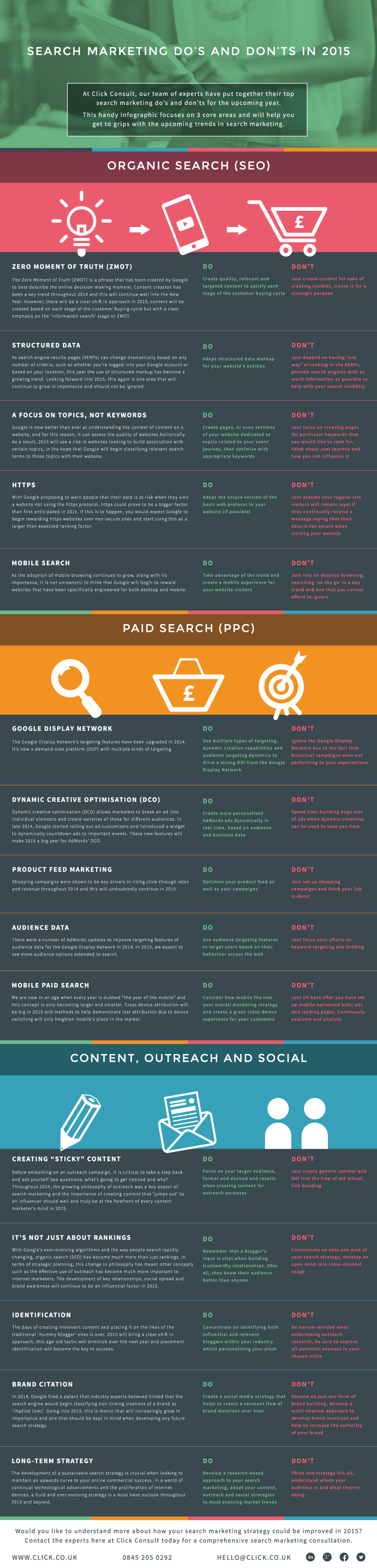Search-Marketing-dos-and-donts-in-2015 (7)