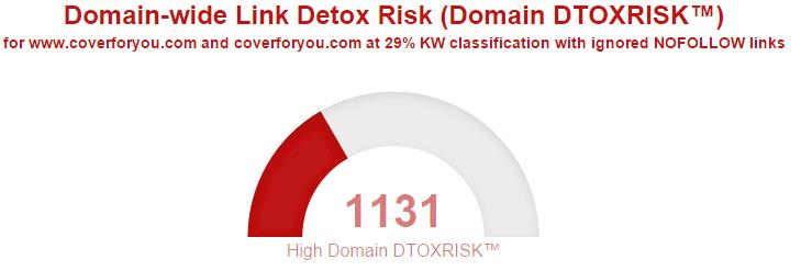 14 coverforyou link detox