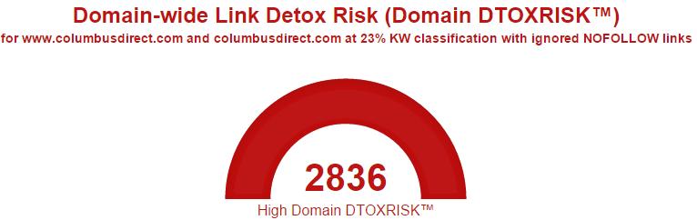 16 columbusdirect link detox