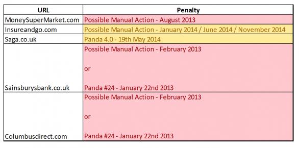 17 penalty summary
