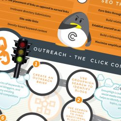 outreach process infographic